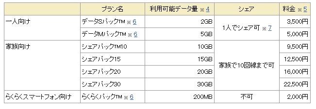 データパック1