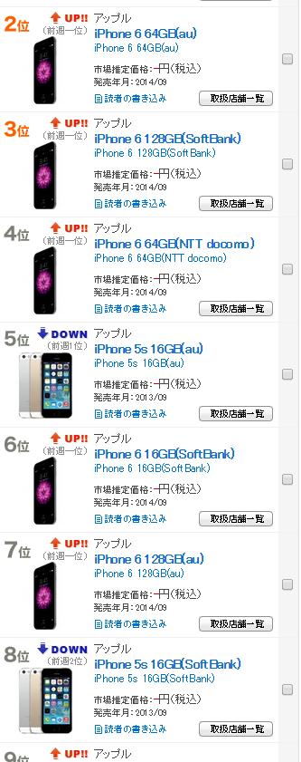 iPhone6の裏でiPhone5sが値下げとキャッシュバックで格安にばら撒かれてる