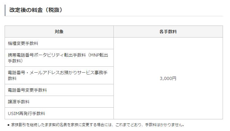 Softbankが手数料値上げ、3台目以降の利用者登録が必須