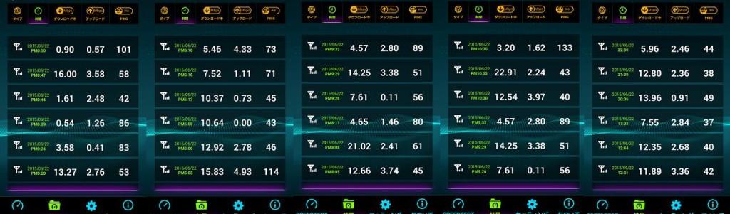 人気MVNO格安SIM、DMMモバイル/NifMo/楽天モバイル/UQモバイルの速度&料金を比較してオススメを決めてみた