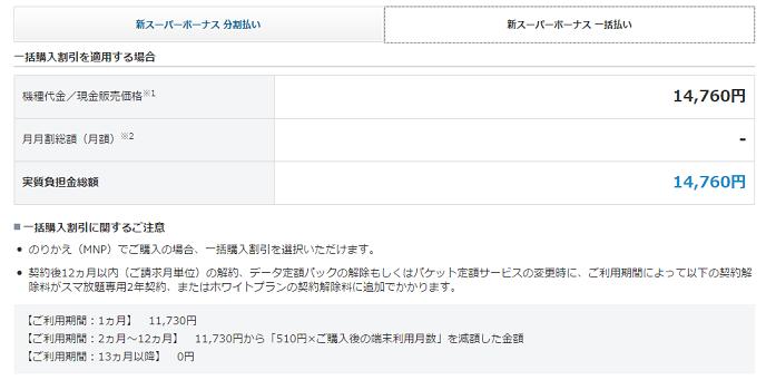 Softbankが3つの方法でiPhone 6をMNP一括0円相当の投げ売り
